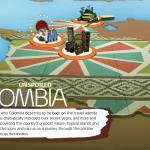 Colombia som resemål